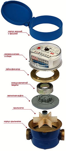 Остановить счетчик воды, купить неодимовый магнит на